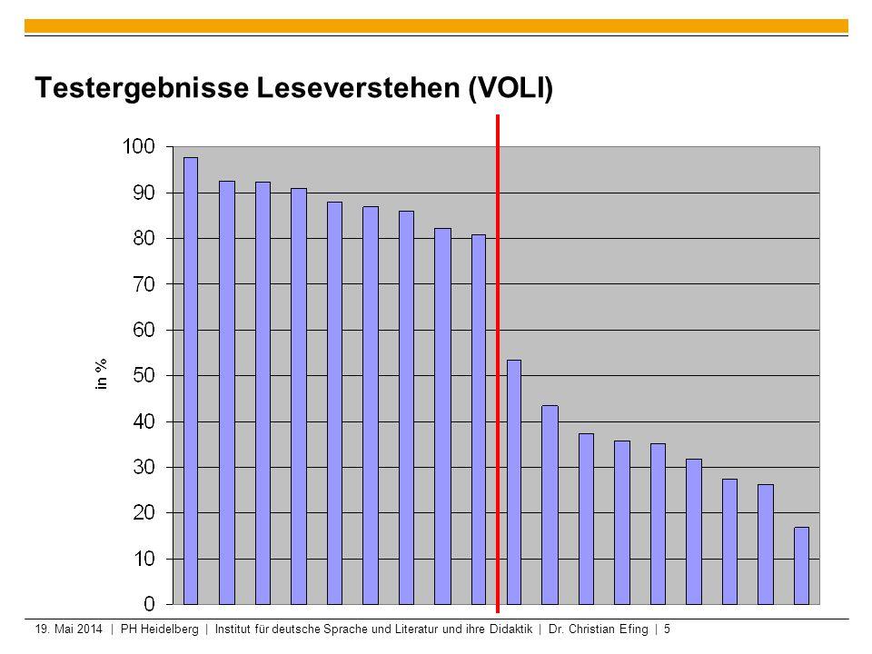 19. Mai 2014 | PH Heidelberg | Institut für deutsche Sprache und Literatur und ihre Didaktik | Dr. Christian Efing | 5 Testergebnisse Leseverstehen (V