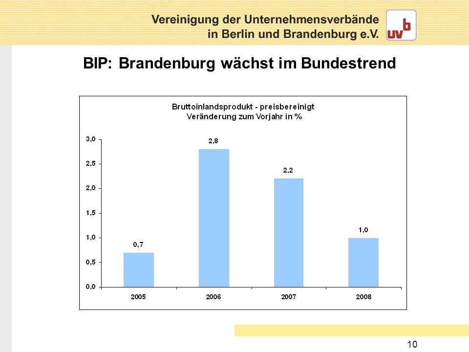 10 BIP: Brandenburg wächst im Bundestrend