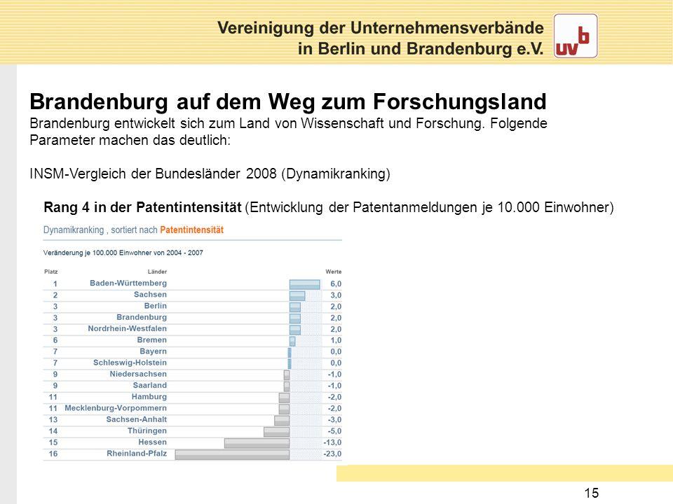 15 Brandenburg auf dem Weg zum Forschungsland Brandenburg entwickelt sich zum Land von Wissenschaft und Forschung. Folgende Parameter machen das deutl