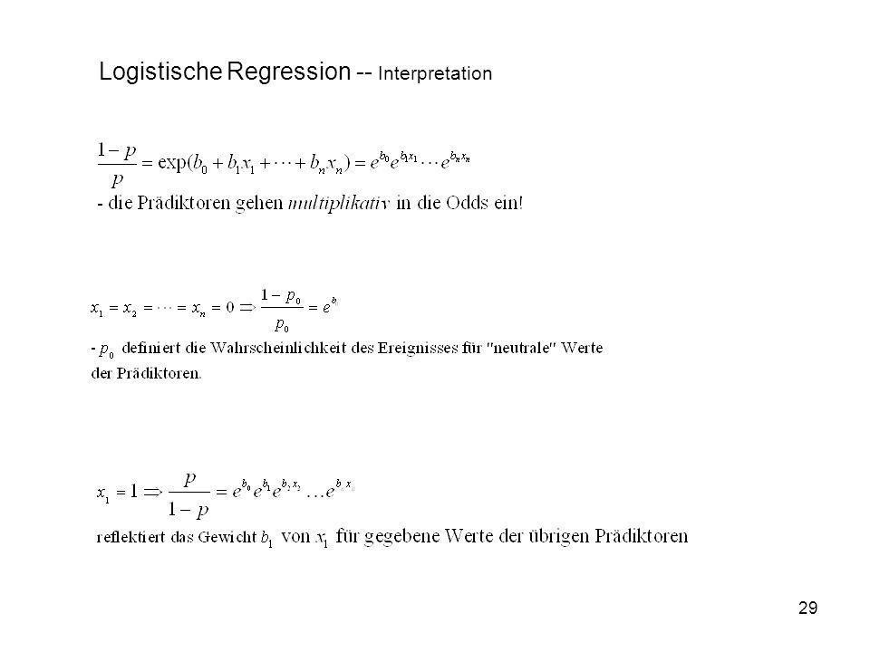 29 Logistische Regression -- Interpretation