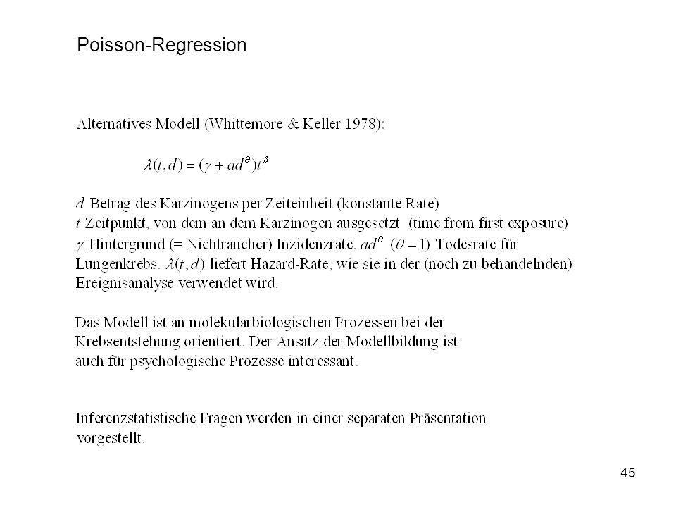 45 Poisson-Regression
