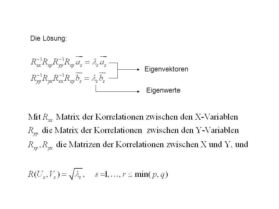 Die Lösung: Eigenvektoren Eigenwerte