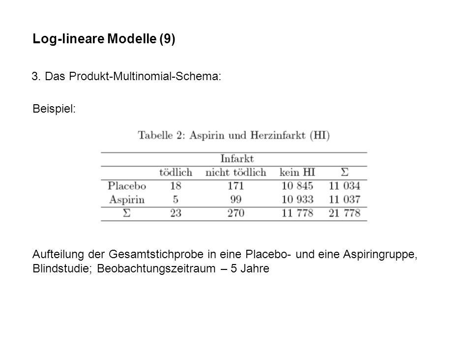 Log-lineare Modelle (9) 3.