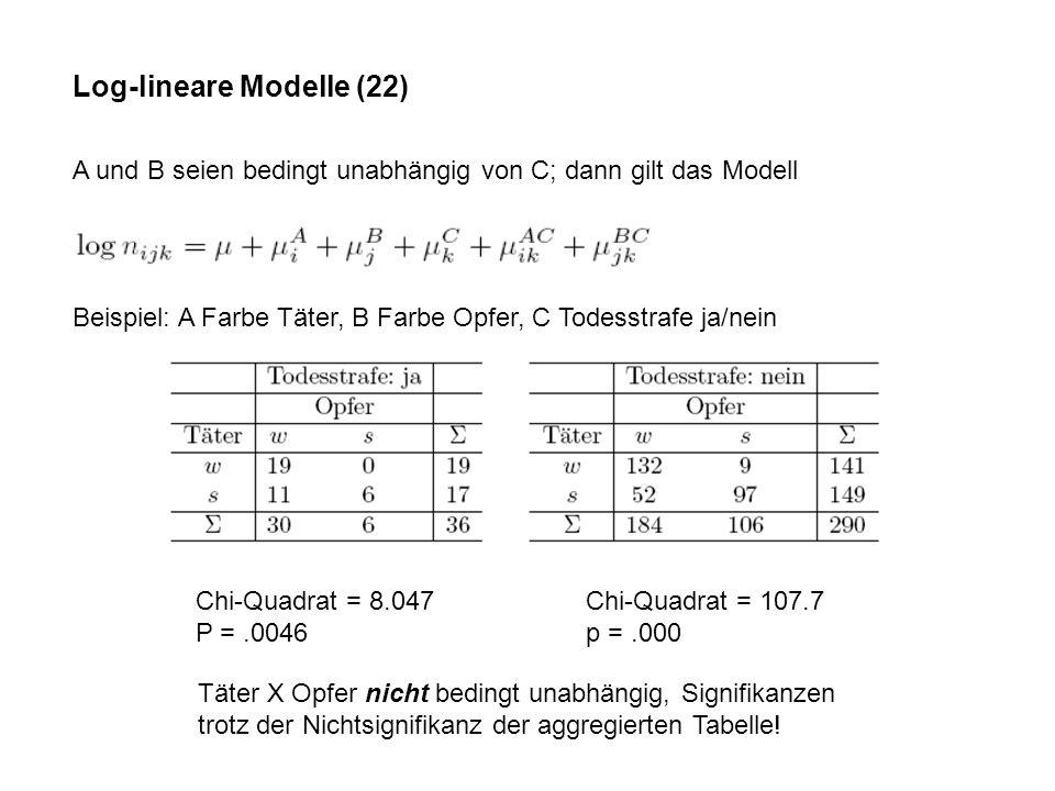 Log-lineare Modelle (22) A und B seien bedingt unabhängig von C; dann gilt das Modell Beispiel: A Farbe Täter, B Farbe Opfer, C Todesstrafe ja/nein Chi-Quadrat = 8.047 P =.0046 Chi-Quadrat = 107.7 p =.000 Täter X Opfer nicht bedingt unabhängig, Signifikanzen trotz der Nichtsignifikanz der aggregierten Tabelle!