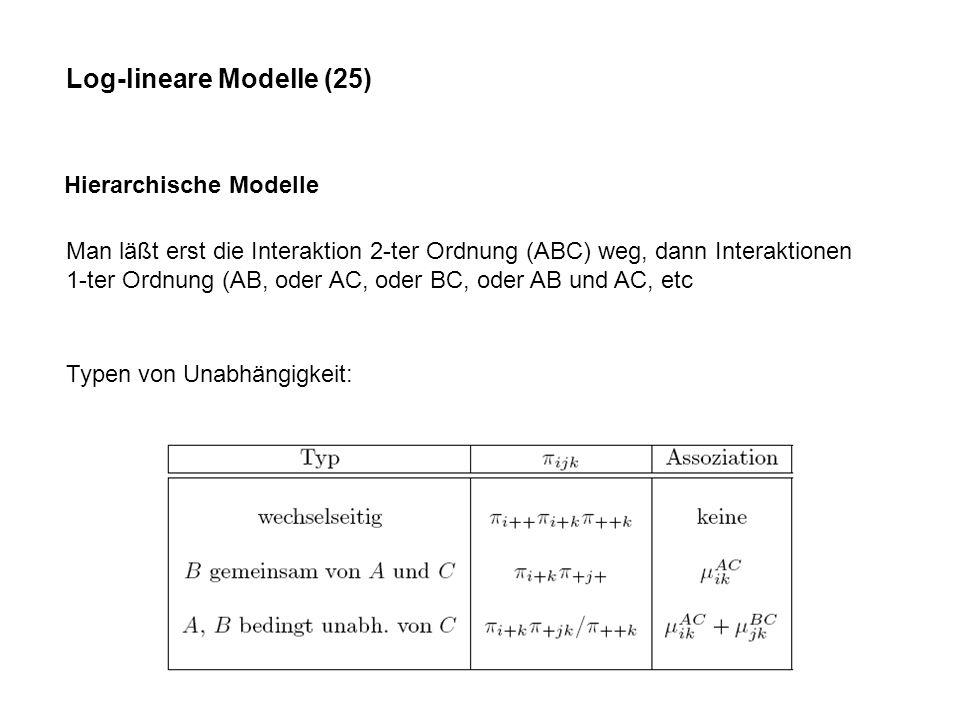 Log-lineare Modelle (25) Hierarchische Modelle Man läßt erst die Interaktion 2-ter Ordnung (ABC) weg, dann Interaktionen 1-ter Ordnung (AB, oder AC, oder BC, oder AB und AC, etc Typen von Unabhängigkeit: