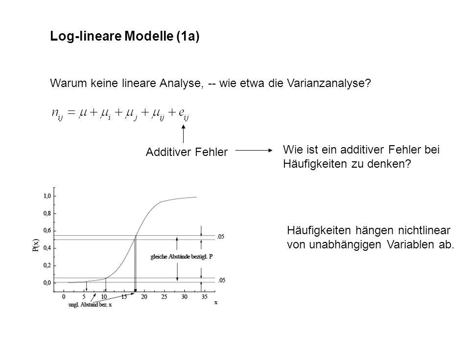 Log-lineare Modelle (1a) Warum keine lineare Analyse, -- wie etwa die Varianzanalyse.
