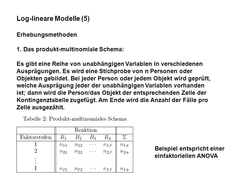 Log-lineare Modelle (5) Erhebungsmethoden 1.