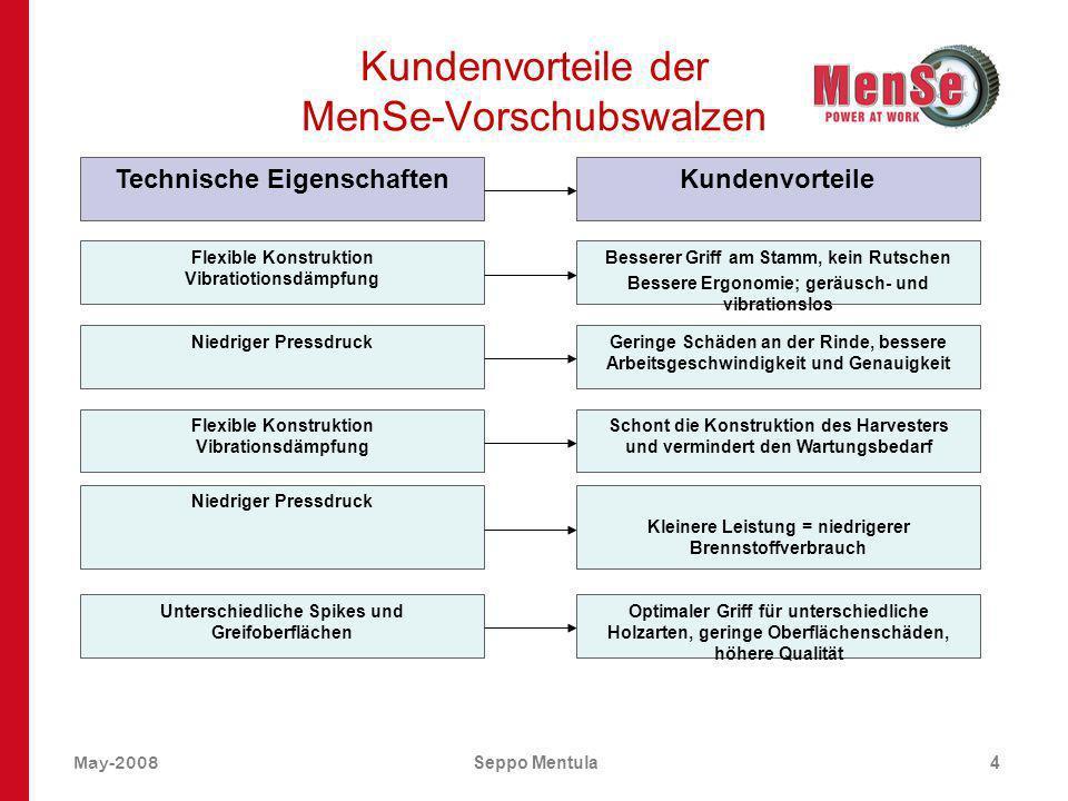 May-2008Seppo Mentula4 Kundenvorteile der MenSe-Vorschubswalzen Technische Eigenschaften Kundenvorteile Flexible Konstruktion Vibratiotionsdämpfung Be