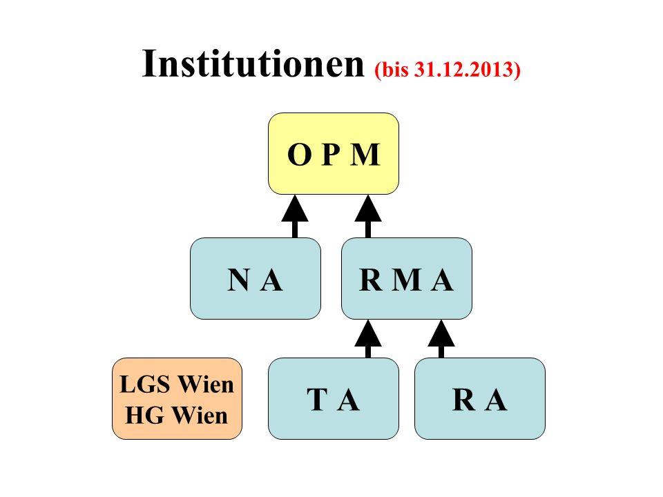 Institutionen (bis 31.12.2013) R M A R A N A LGS Wien HG Wien T A