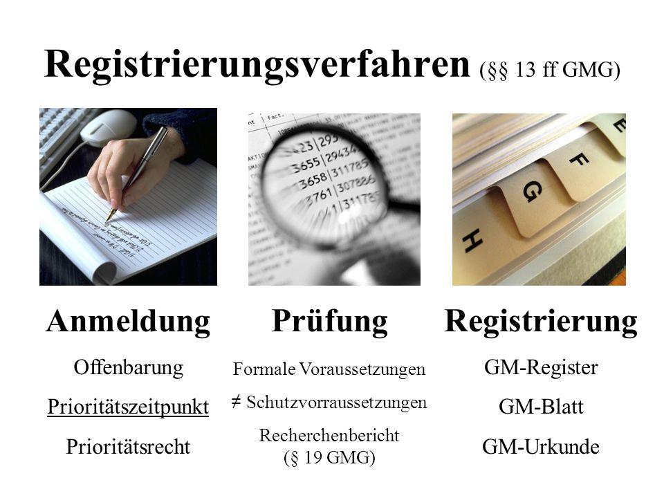 Registrierungsverfahren (§§ 13 ff GMG) Anmeldung Offenbarung Prioritätszeitpunkt Prioritätsrecht Prüfung Formale Voraussetzungen Schutzvorraussetzungen Recherchenbericht (§ 19 GMG) Registrierung GM-Register GM-Blatt GM-Urkunde
