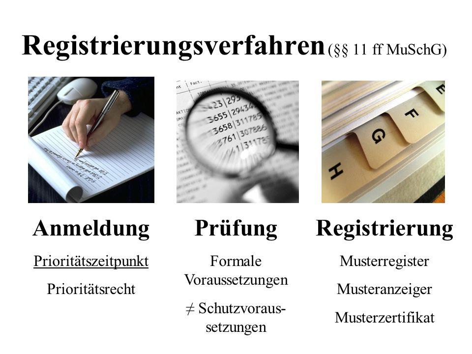 Registrierungsverfahren (§§ 11 ff MuSchG) Anmeldung Prioritätszeitpunkt Prioritätsrecht Prüfung Formale Voraussetzungen Schutzvoraus- setzungen Regist