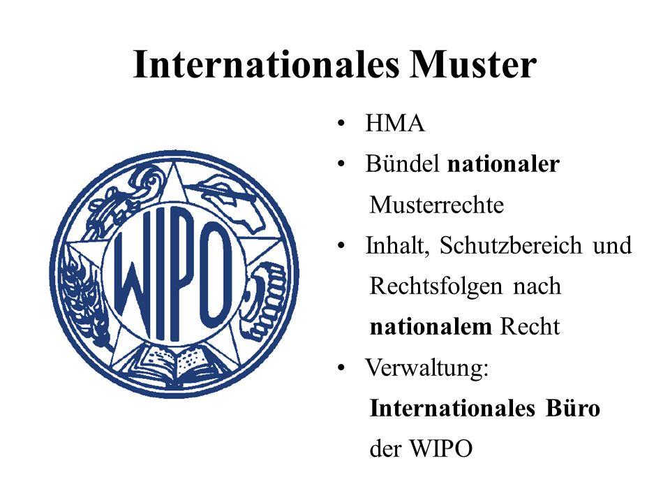 Internationales Muster HMA Bündel nationaler Musterrechte Inhalt, Schutzbereich und Rechtsfolgen nach nationalem Recht Verwaltung: Internationales Bür