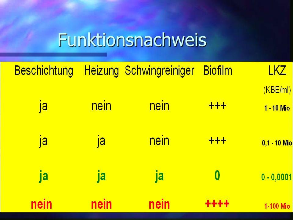 7 Wirkungstest im Klinikeinsatz ( Bautzen-Bischofswerda 2002/2003, B.