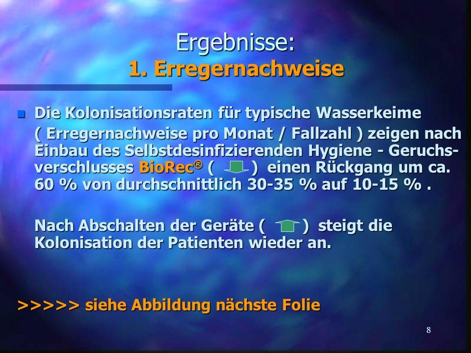 9 Wirkungstest im Klinikeinsatz ( Bautzen-Bischofswerda 2002/2003, B.