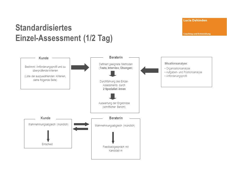 Standardisiertes Einzel-Assessment (1/2 Tag) Bestimmt Anforderungsprofil und zu überprüfende Kriterien (Liste der auszuwählenden Kriterien, siehe folg