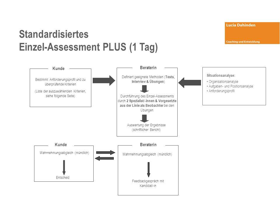 Standardisiertes Einzel-Assessment PLUS (1 Tag) Bestimmt Anforderungsprofil und zu überprüfende Kriterien (Liste der auszuwählenden Kriterien, siehe f