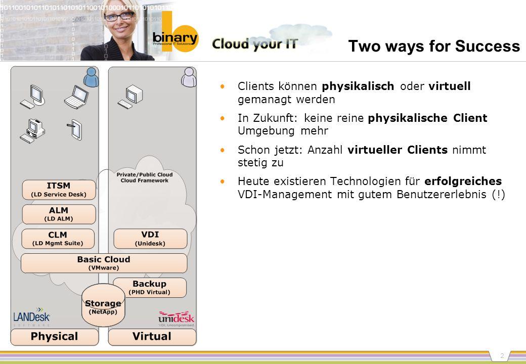 2 Two ways for Success Clients können physikalisch oder virtuell gemanagt werden In Zukunft: keine reine physikalische Client Umgebung mehr Schon jetz