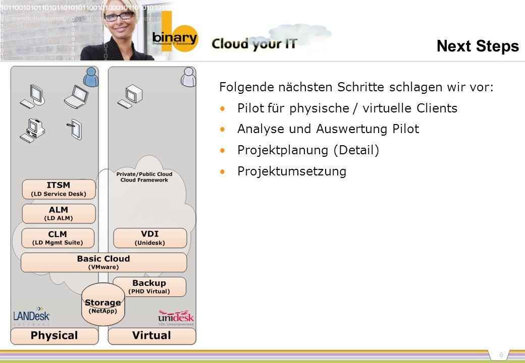 6 Next Steps Folgende nächsten Schritte schlagen wir vor: Pilot für physische / virtuelle Clients Analyse und Auswertung Pilot Projektplanung (Detail)