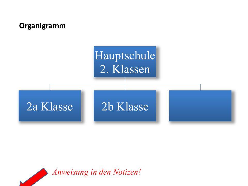 Organigramm Hauptschule 2. Klassen 2a Klasse2b Klasse Anweisung in den Notizen!