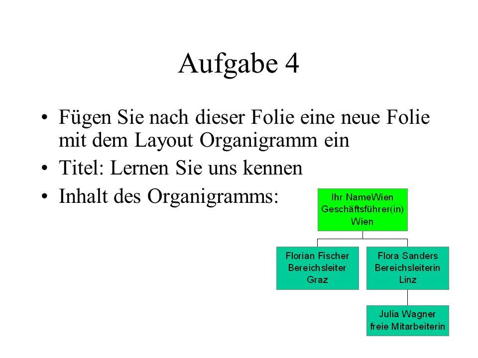 Aufgabe 4 Fügen Sie nach dieser Folie eine neue Folie mit dem Layout Organigramm ein Titel: Lernen Sie uns kennen Inhalt des Organigramms: