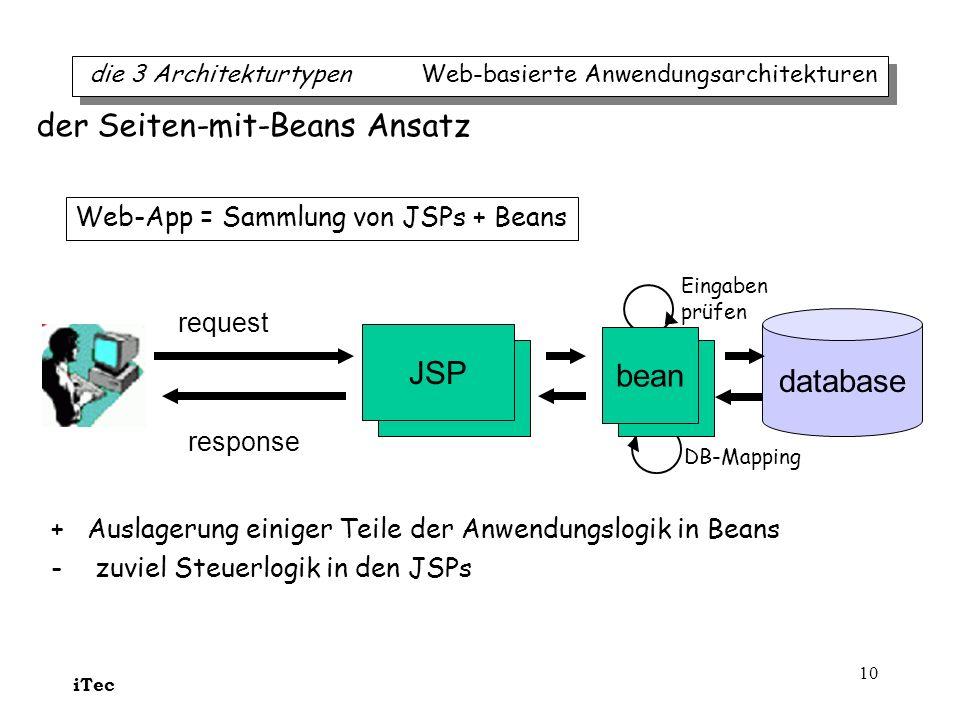 iTec 10 database request response JSP +Auslagerung einiger Teile der Anwendungslogik in Beans - zuviel Steuerlogik in den JSPs bean Web-App = Sammlung