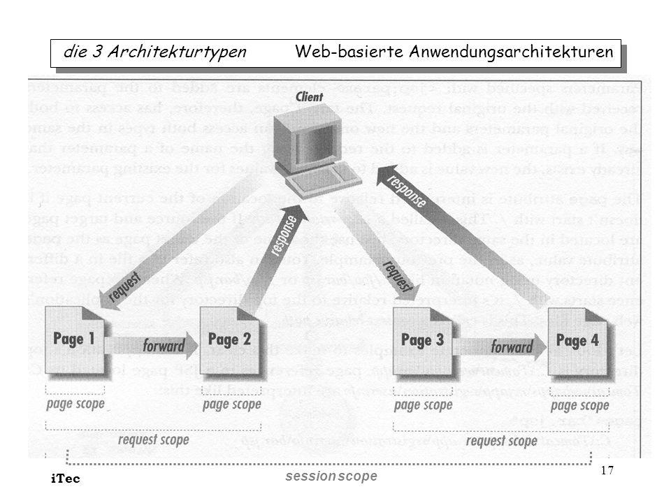 iTec 17 session scope die 3 Architekturtypen Web-basierte Anwendungsarchitekturen
