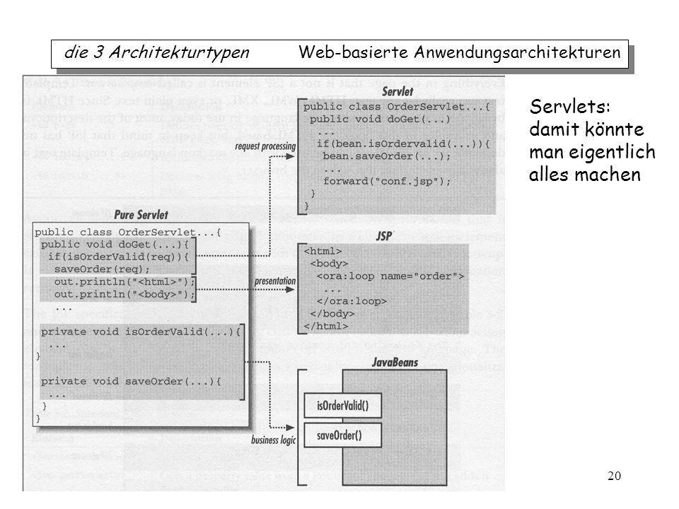 iTec 20 die 3 Architekturtypen Web-basierte Anwendungsarchitekturen Servlets: damit könnte man eigentlich alles machen