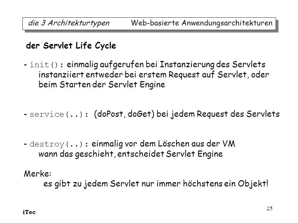 iTec 25 die 3 Architekturtypen Web-basierte Anwendungsarchitekturen der Servlet Life Cycle - init(): einmalig aufgerufen bei Instanzierung des Servlet