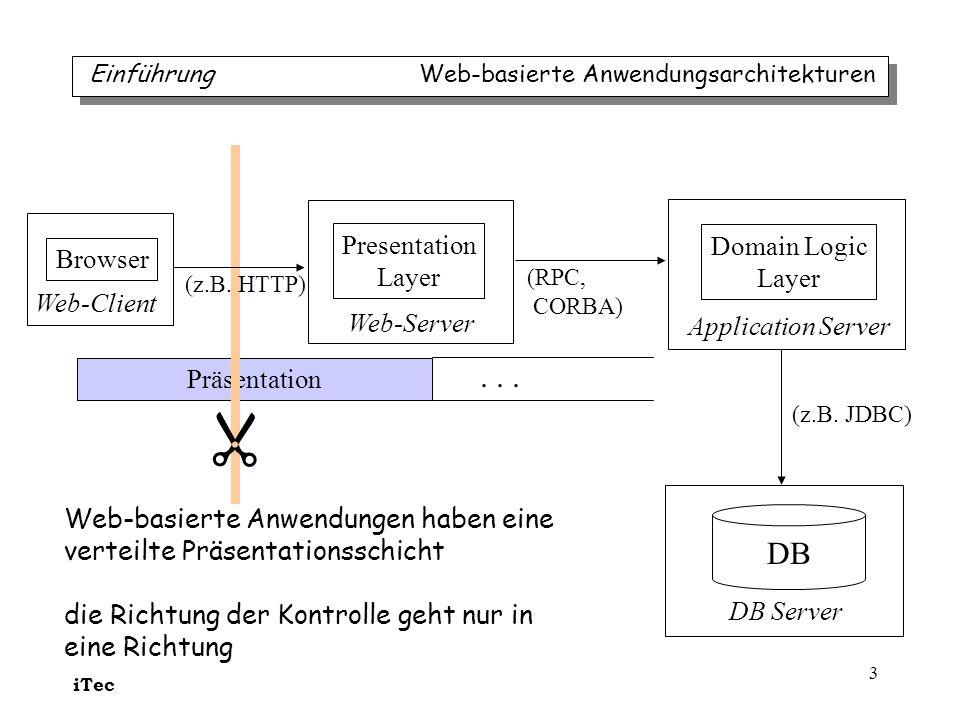 iTec 34 die 3 Architekturtypen Web-basierte Anwendungsarchitekturen public void doGet(HttpServletRequest request, HttpServletResponse response) throws IOException, ServletException { doPost(request, response); } private boolean isAuthenticated(HttpServletRequest request) { boolean isAuthenticated = false; HttpSession session = request.getSession(); if (session.getAttribute( validUser ) != null) { isAuthenticated = true; } return isAuthenticated; }