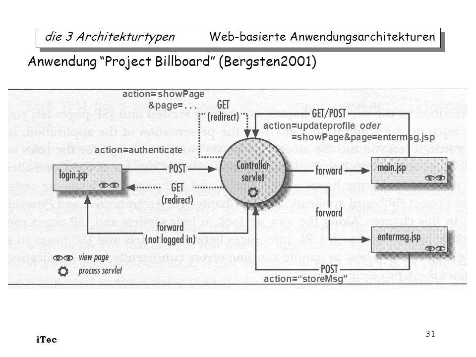 iTec 31 Anwendung Project Billboard (Bergsten2001) die 3 Architekturtypen Web-basierte Anwendungsarchitekturen action=storeMsg action=authenticate act