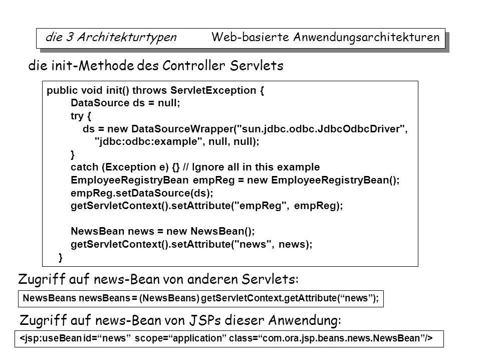 iTec 32 die 3 Architekturtypen Web-basierte Anwendungsarchitekturen public void init() throws ServletException { DataSource ds = null; try { ds = new