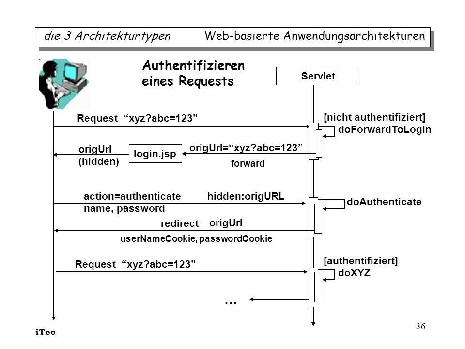 iTec 36 die 3 Architekturtypen Web-basierte Anwendungsarchitekturen Request xyz?abc=123 Servlet [nicht authentifiziert] doForwardToLogin login.jsp for