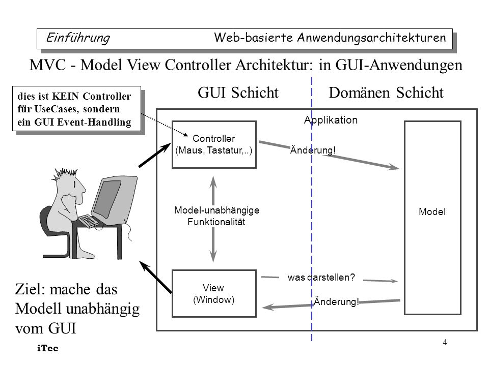 iTec 35 die 3 Architekturtypen Web-basierte Anwendungsarchitekturen private void doForwardToLogin(HttpServletRequest request, HttpServletResponse response) throws IOException, ServletException { String origURL = HttpUtils.getRequestURL(request).toString(); String queryString = request.getQueryString(); if (queryString != null) { origURL += ? + queryString; } String loginURL = login.jsp + ?origURL= + URLEncoder.encode(origURL) + &errorMsg= + URLEncoder.encode( Please log in first ); forward(loginURL, request, response); } der Parameter origURL dient dazu, die ursprüngliche URL des Requests zu speichern – was man natürlich auch in dem Session Objekt hätte tun können Besonderheit: der ursprüngliche, nicht authentifizierte Request wird gespeichert, damit der Benutzer ihn nicht nochmals eingeben muss Besonderheit: der ursprüngliche, nicht authentifizierte Request wird gespeichert, damit der Benutzer ihn nicht nochmals eingeben muss