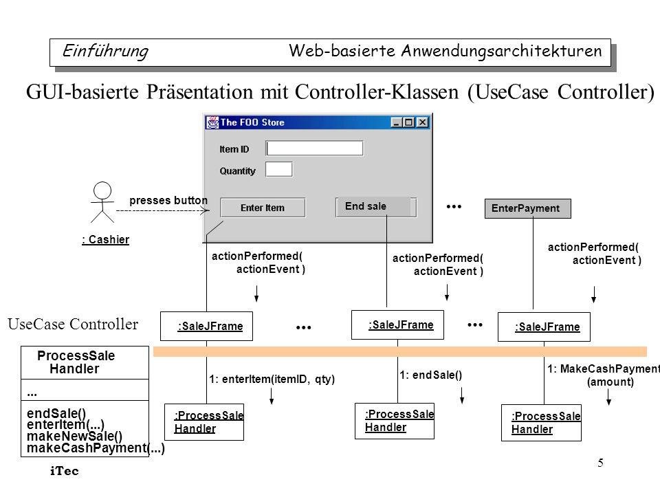 iTec 5 ProcessSale Handler... endSale() enterItem(...) makeNewSale() makeCashPayment(...) GUI-basierte Präsentation mit Controller-Klassen (UseCase Co