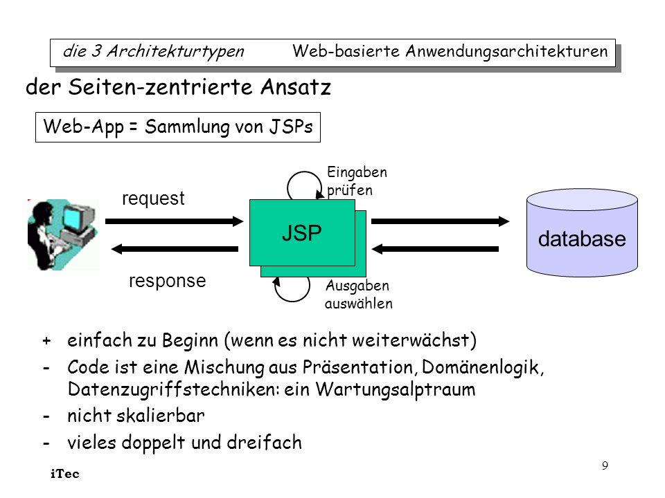 iTec 10 database request response JSP +Auslagerung einiger Teile der Anwendungslogik in Beans - zuviel Steuerlogik in den JSPs bean Web-App = Sammlung von JSPs + Beans der Seiten-mit-Beans Ansatz Eingaben prüfen bean DB-Mapping die 3 Architekturtypen Web-basierte Anwendungsarchitekturen