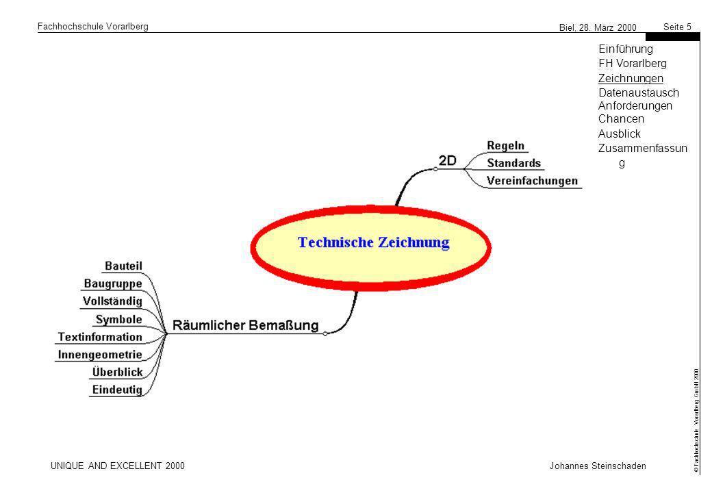 Fachhochschule Vorarlberg © Fachhochschule Vorarlberg GmbH 2000 Biel, 28.