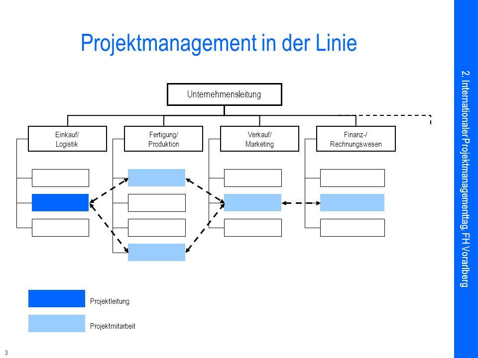 3 Projektmanagement in der Linie Unternehmensleitung Einkauf/ Logistik Fertigung/ Produktion Verkauf/ Marketing Finanz-/ Rechnungswesen Projektleitung Projektmitarbeit 2.