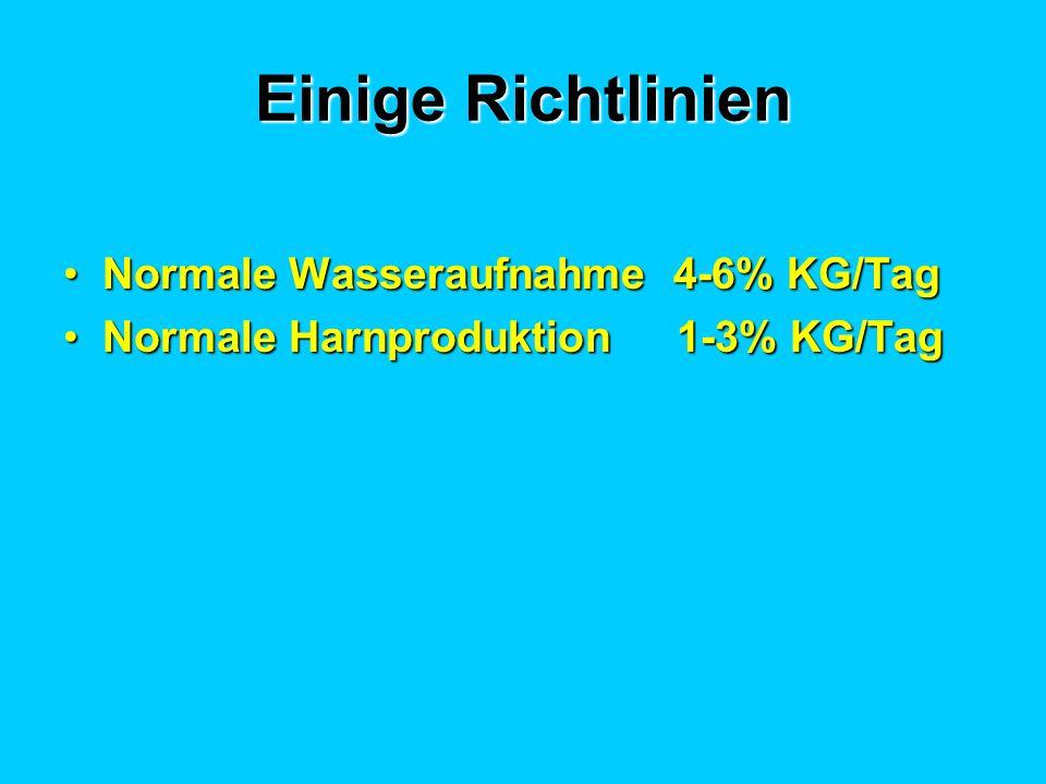 Einige Richtlinien Normale Wasseraufnahme 4-6% KG/TagNormale Wasseraufnahme 4-6% KG/Tag Normale Harnproduktion 1-3% KG/TagNormale Harnproduktion 1-3% KG/Tag