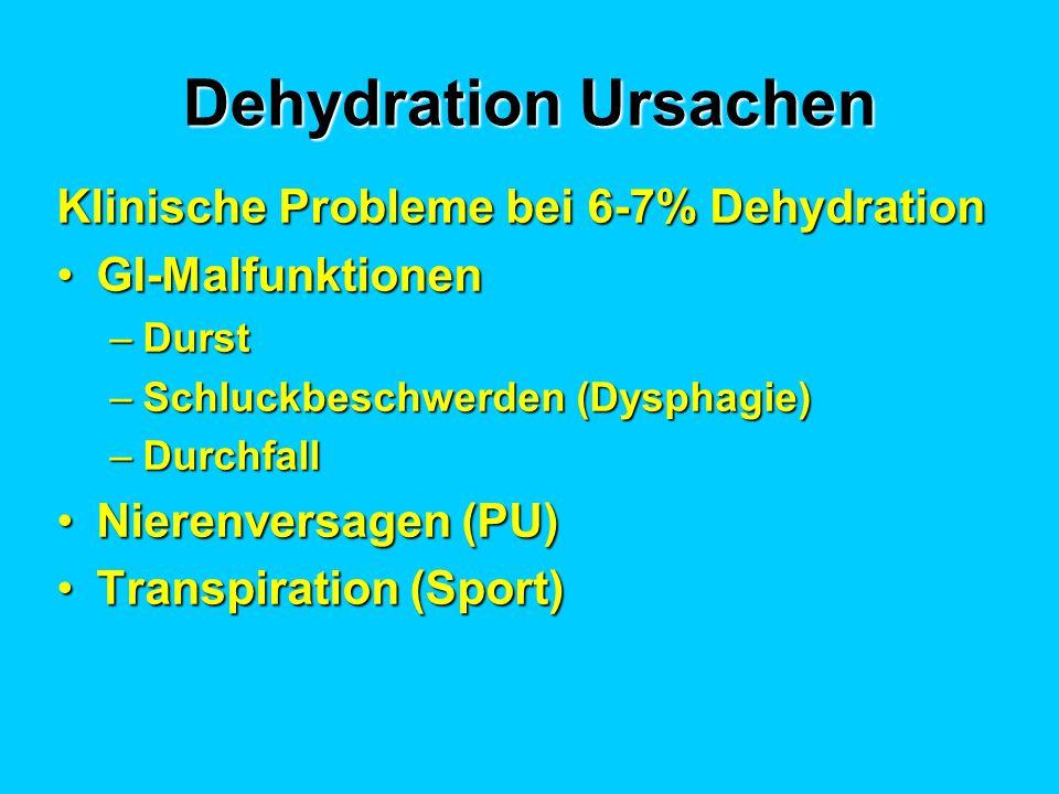 DehydrationUrsachen Dehydration Ursachen Klinische Probleme bei 6-7% Dehydration GI-MalfunktionenGI-Malfunktionen –Durst –Schluckbeschwerden (Dysphagie) –Durchfall Nierenversagen (PU)Nierenversagen (PU) Transpiration (Sport)Transpiration (Sport)