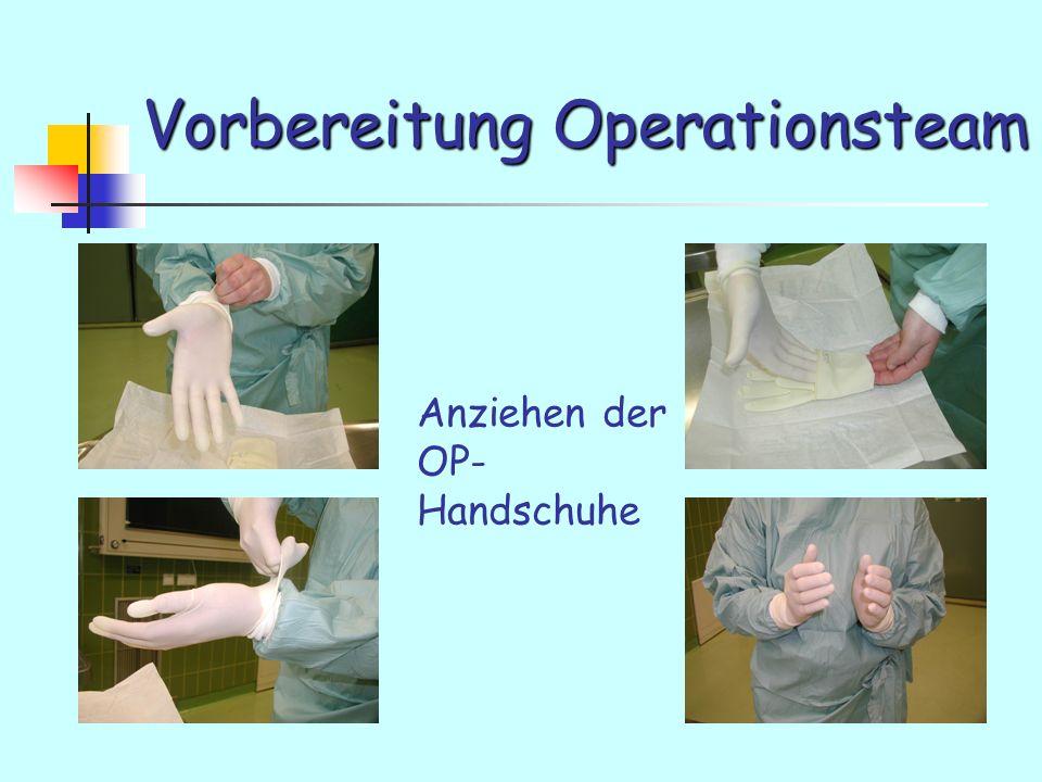 Vorbereitung Operationsteam Anziehen der OP- Handschuhe