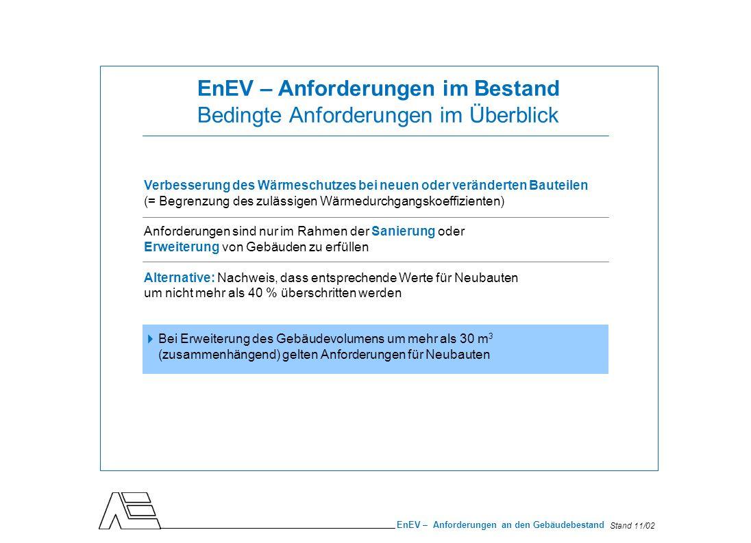 Stand 11/02 EnEV – Anforderungen an den Gebäudebestand Anforderungen an die Heizungsanlage Energieeinsparung durch neue Wärmeerzeuger Kesselaustausch bei Überschreitung bestimmter Abgasverluste nach EnEVnach BImSchV Kesselaustausch bei Überschreitung bestimmter Altersgrenzen