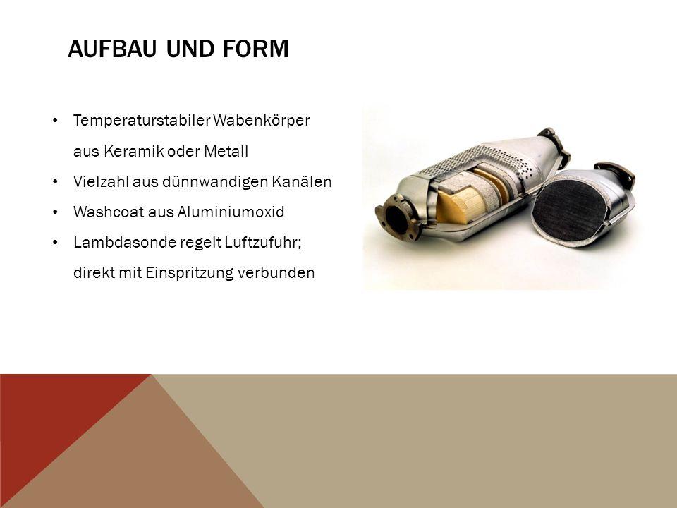 AUFBAU UND FORM Temperaturstabiler Wabenkörper aus Keramik oder Metall Vielzahl aus dünnwandigen Kanälen Washcoat aus Aluminiumoxid Lambdasonde regelt