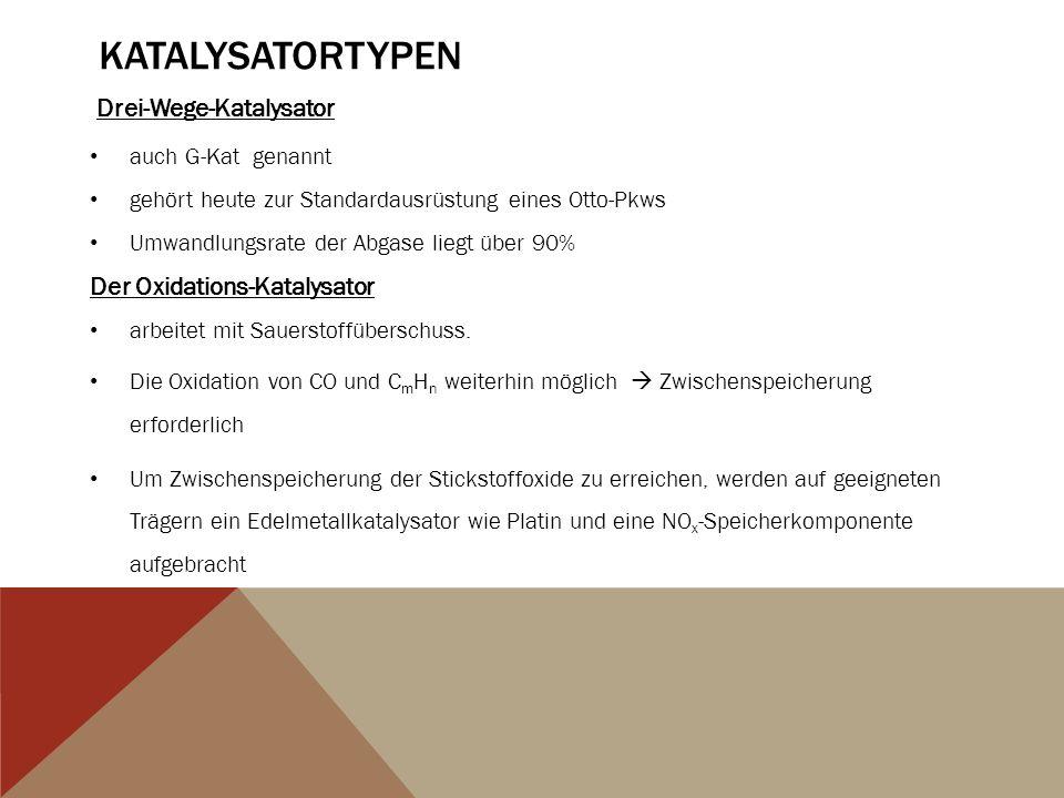 KATALYSATORTYPEN Drei-Wege-Katalysator auch G-Kat genannt gehört heute zur Standardausrüstung eines Otto-Pkws Umwandlungsrate der Abgase liegt über 90