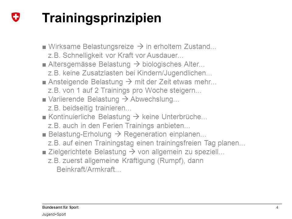 4 Bundesamt für Sport Jugend+Sport Trainingsprinzipien Wirksame Belastungsreize in erholtem Zustand... z.B. Schnelligkeit vor Kraft vor Ausdauer... Al
