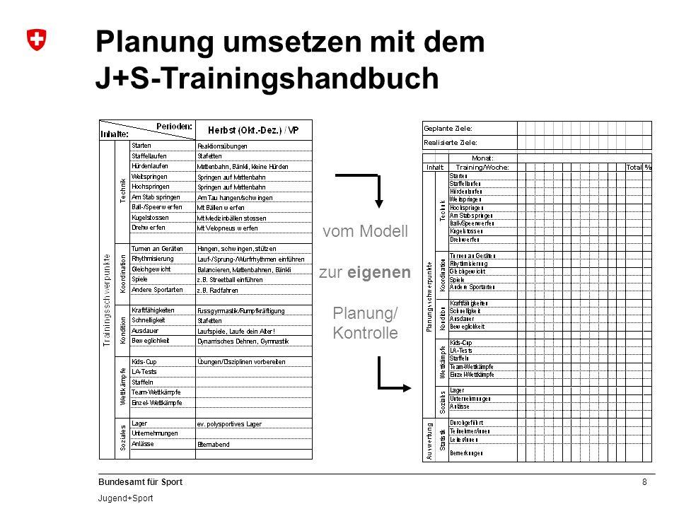 8 Bundesamt für Sport Jugend+Sport vom Modell zur eigenen Planung/ Kontrolle Planung umsetzen mit dem J+S-Trainingshandbuch