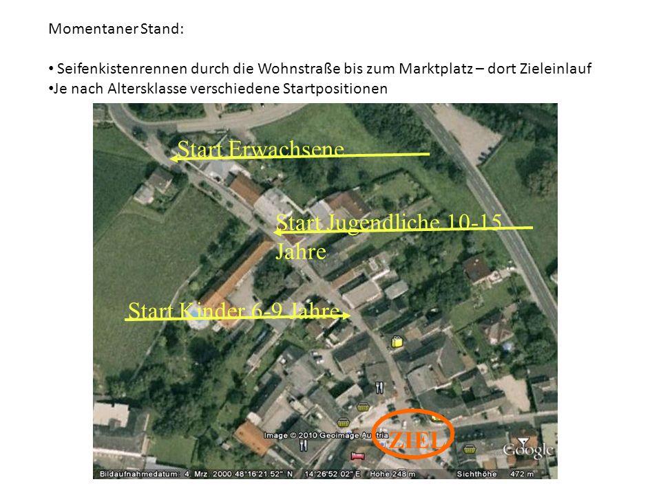 Momentaner Stand: Seifenkistenrennen durch die Wohnstraße bis zum Marktplatz – dort Zieleinlauf Je nach Altersklasse verschiedene Startpositionen ZIEL