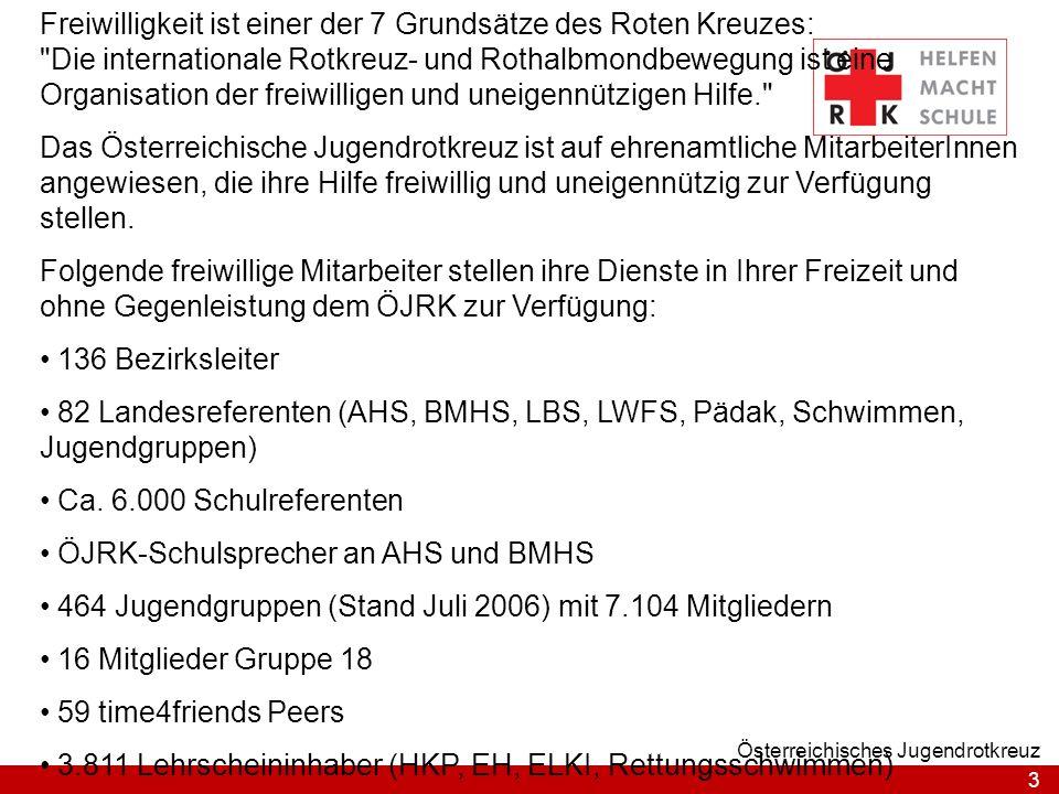 3 Österreichisches Jugendrotkreuz Freiwilligkeit ist einer der 7 Grundsätze des Roten Kreuzes: Die internationale Rotkreuz- und Rothalbmondbewegung ist eine Organisation der freiwilligen und uneigennützigen Hilfe. Das Österreichische Jugendrotkreuz ist auf ehrenamtliche MitarbeiterInnen angewiesen, die ihre Hilfe freiwillig und uneigennützig zur Verfügung stellen.