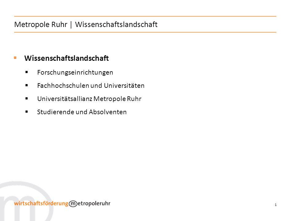 1 Metropole Ruhr | Wissenschaftslandschaft Wissenschaftslandschaft Forschungseinrichtungen Fachhochschulen und Universitäten Universitätsallianz Metro