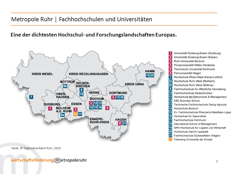 2 Metropole Ruhr | Fachhochschulen und Universitäten Eine der dichtesten Hochschul- und Forschungslandschaften Europas. Karte: © Regionalverband Ruhr,