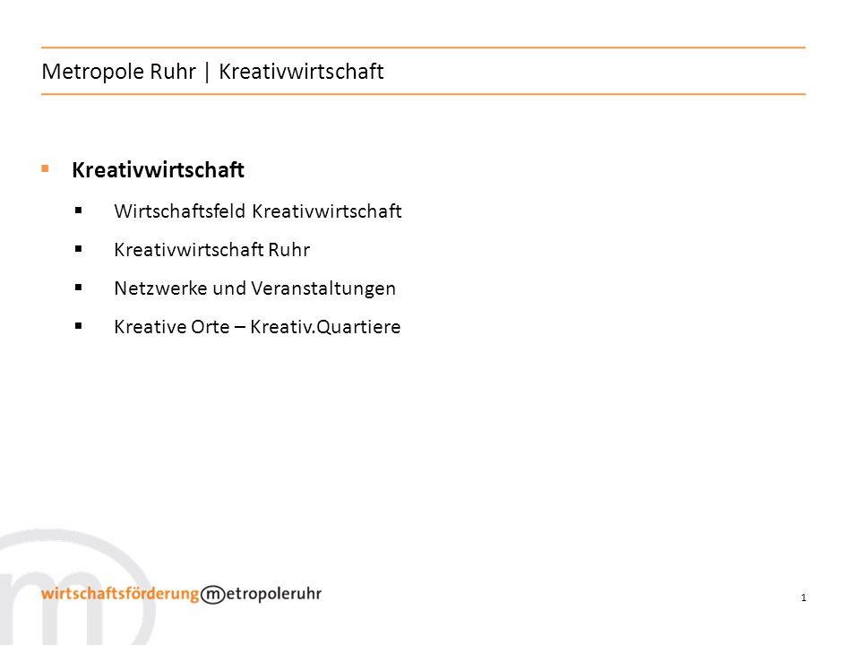 1 Metropole Ruhr | Kreativwirtschaft Kreativwirtschaft Wirtschaftsfeld Kreativwirtschaft Kreativwirtschaft Ruhr Netzwerke und Veranstaltungen Kreative